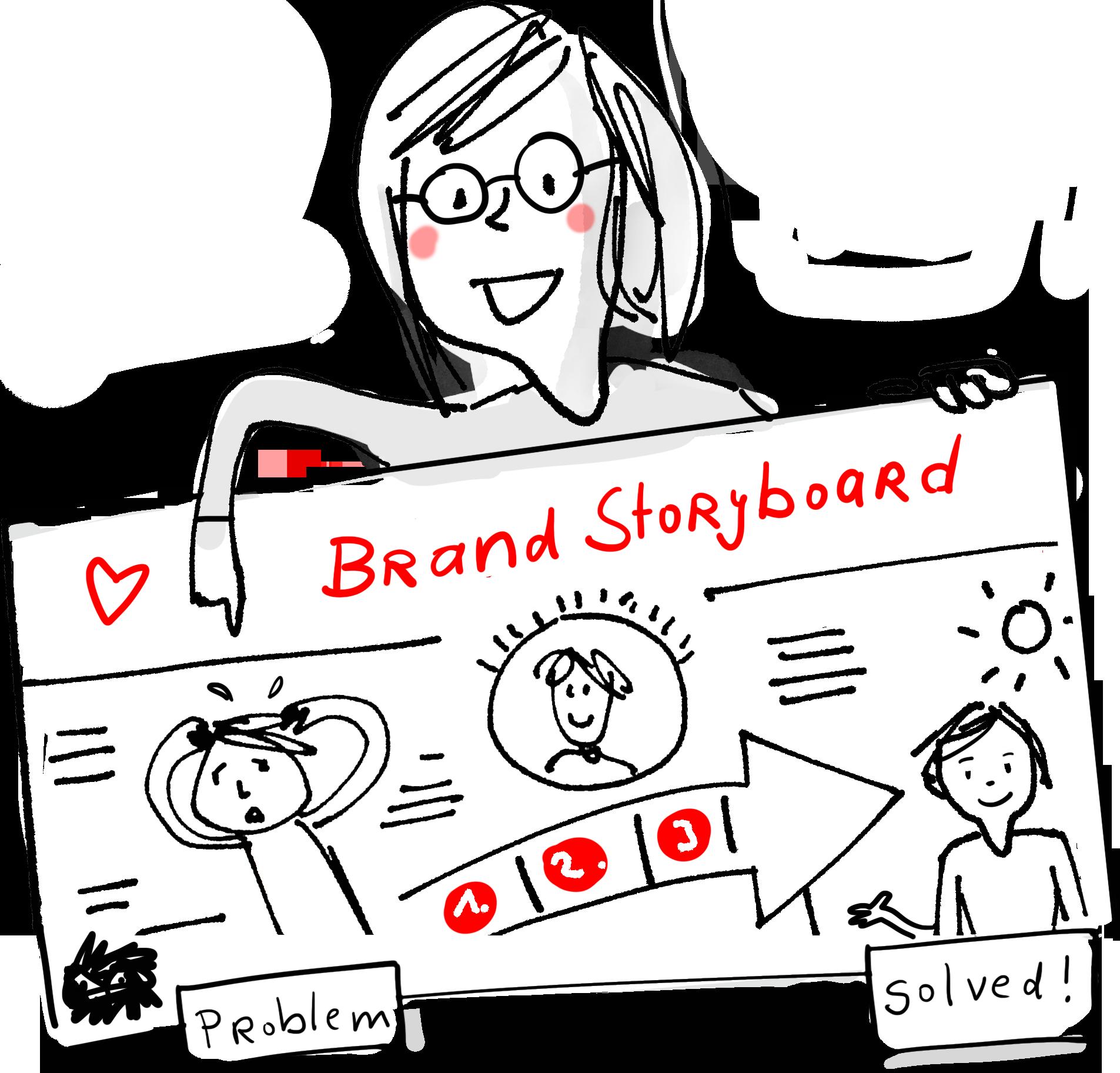 brand storyboarding 2